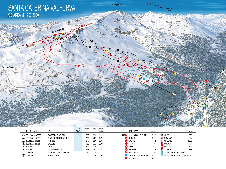 Santa Caterina Valfurva